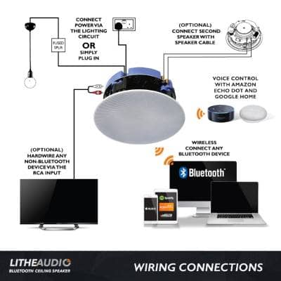 Lithe Audio Bluetooth Wireless Ceiling Speakers X 6 3x Masters 3x Slaves